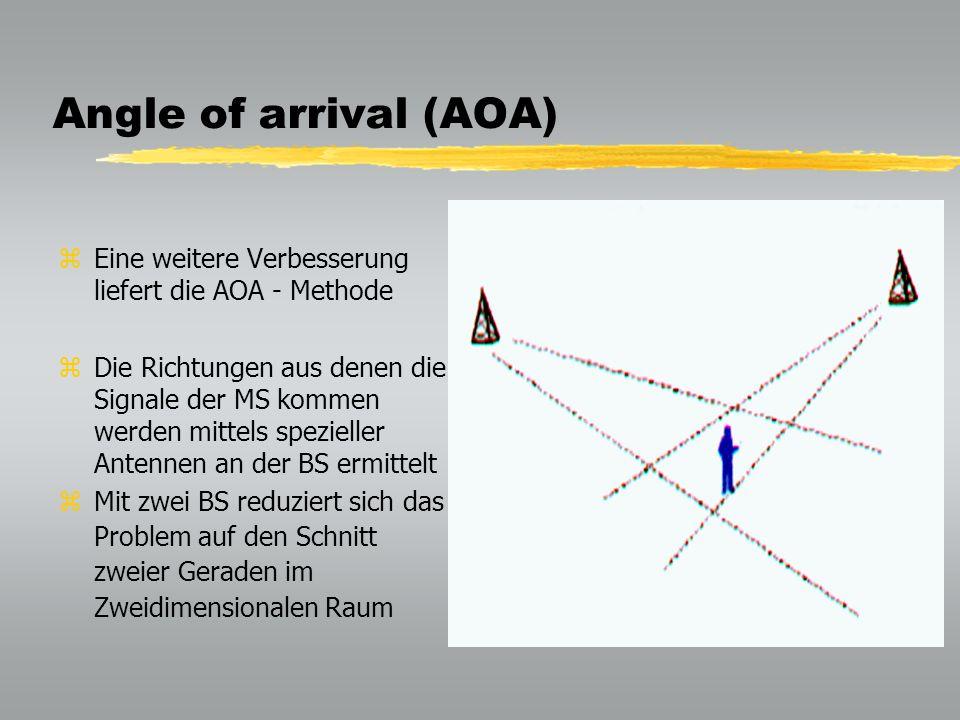 Angle of arrival (AOA) zEine weitere Verbesserung liefert die AOA - Methode zDie Richtungen aus denen die Signale der MS kommen werden mittels spezieller Antennen an der BS ermittelt zMit zwei BS reduziert sich das Problem auf den Schnitt zweier Geraden im Zweidimensionalen Raum
