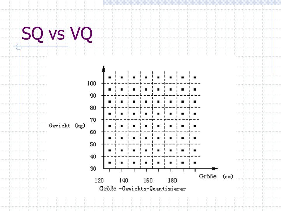 SQ vs VQ