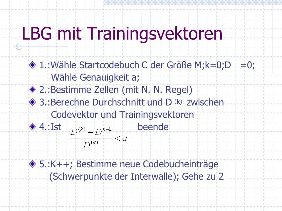 LBG mit Trainingsvektoren 1.:Wähle Startcodebuch C der Größe M;k=0;D =0; Wähle Genauigkeit a; 2.:Bestimme Zellen (mit N.