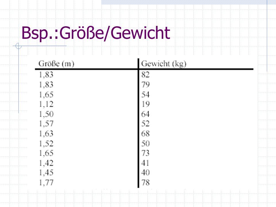Bsp.:Größe/Gewicht