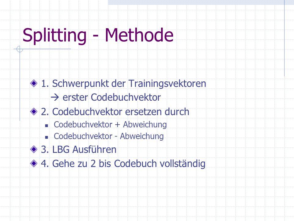 Splitting - Methode 1. Schwerpunkt der Trainingsvektoren  erster Codebuchvektor 2.