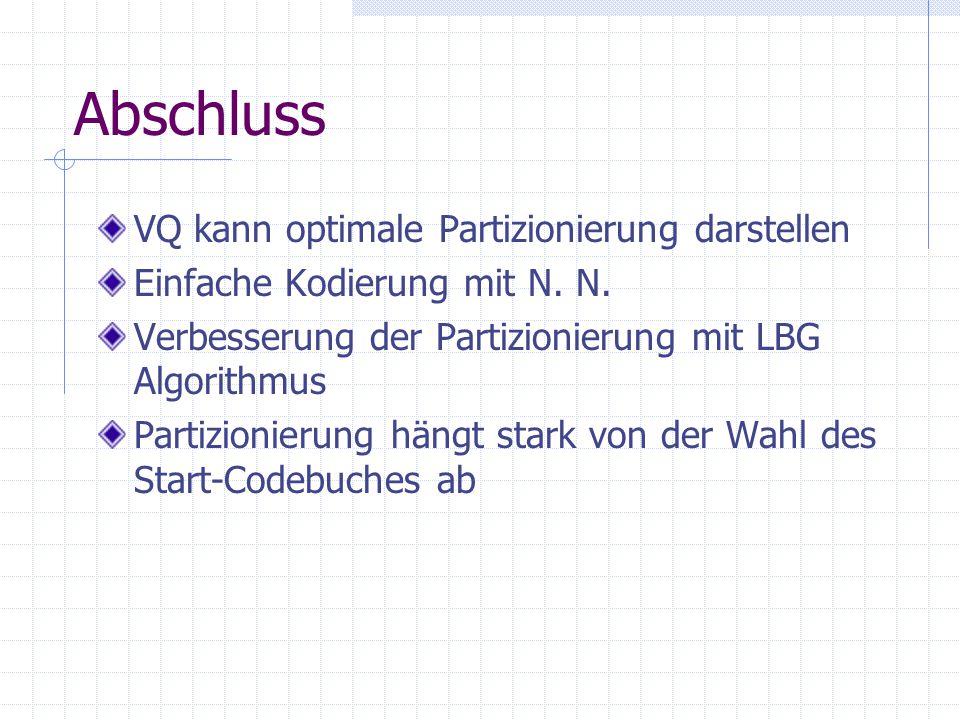Abschluss VQ kann optimale Partizionierung darstellen Einfache Kodierung mit N.
