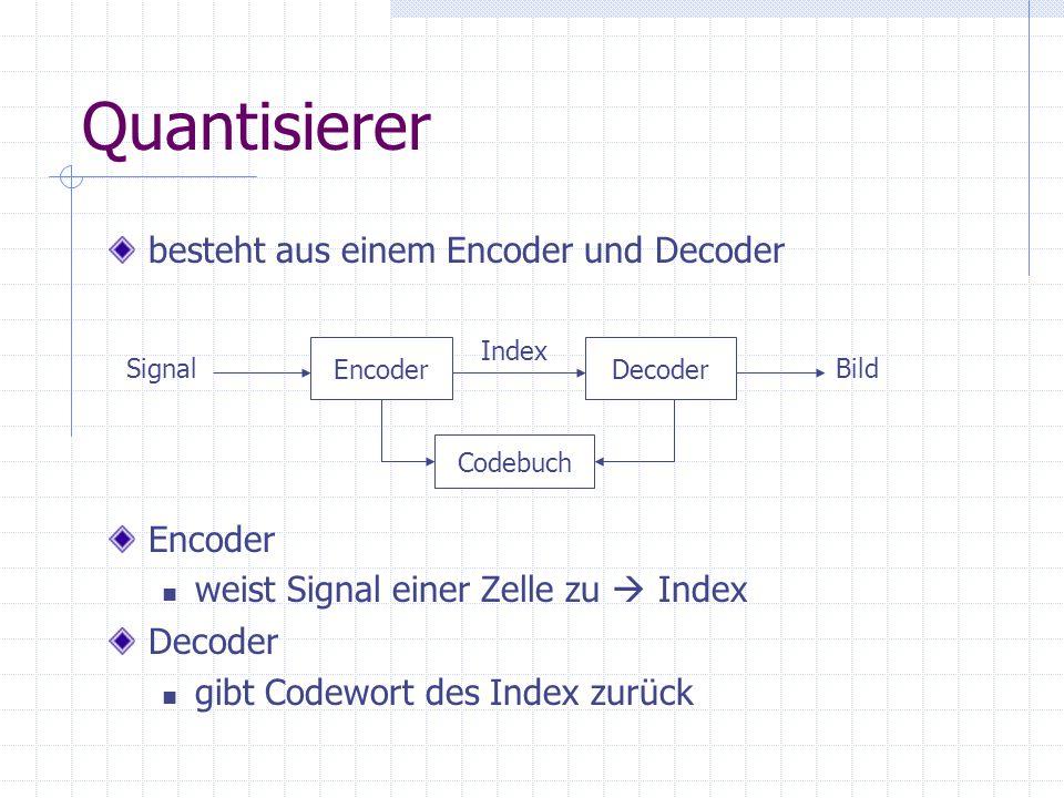 Quantisierer besteht aus einem Encoder und Decoder Encoder weist Signal einer Zelle zu  Index Decoder gibt Codewort des Index zurück EncoderDecoder SignalBild Index Codebuch