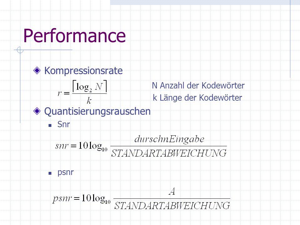 Performance Kompressionsrate N Anzahl der Kodewörter k Länge der Kodewörter Quantisierungsrauschen Snr psnr