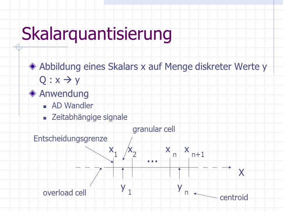 Skalarquantisierung Abbildung eines Skalars x auf Menge diskreter Werte y Q : x  y Anwendung AD Wandler Zeitabhängige signale x 1 x 2 x n+1 x n...