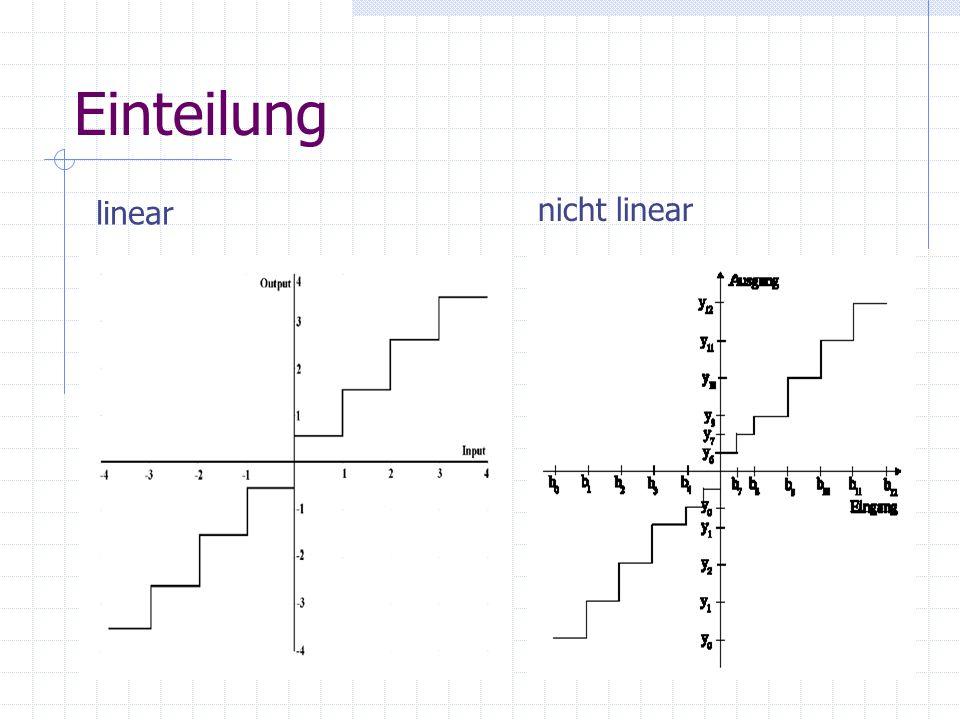 Einteilung linear nicht linear