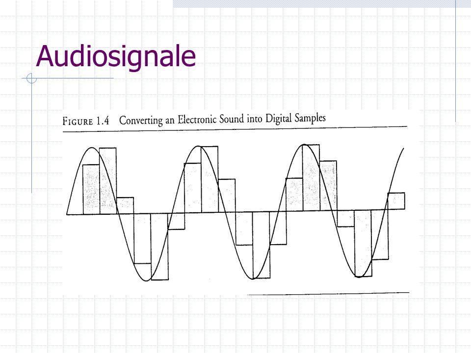 Audiosignale
