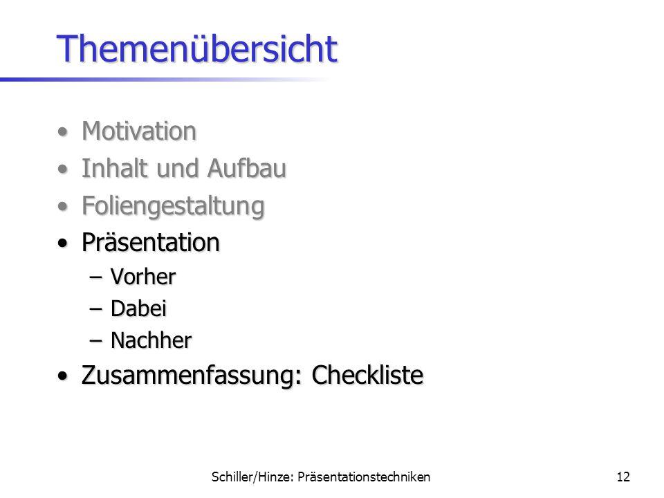Schiller/Hinze: Präsentationstechniken11 Foliengestaltung: Unsinniges Keine SätzeKeine Sätze Keine PersonalpronominaKeine Personalpronomina –Ich, wir,