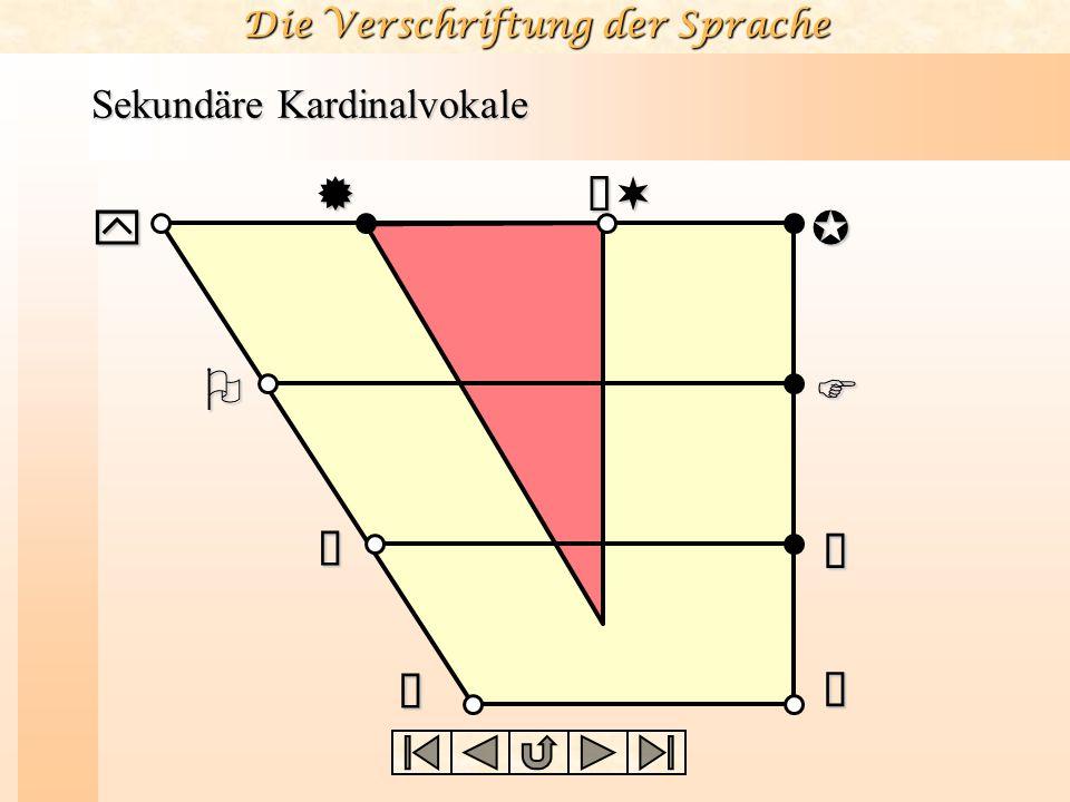 Die Verschriftung der Sprache Sekundäre Kardinalvokale Zusätzlich zu den acht primären Kardinalvokalen gibt es Sekundäre Kardinalvokale. Acht davon si