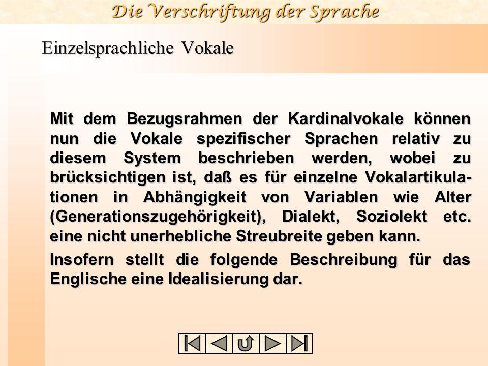 Die Verschriftung der Sprache Sekundäre Kardinalvokale O y ¯ ¿ à  µ F ®Ð¬
