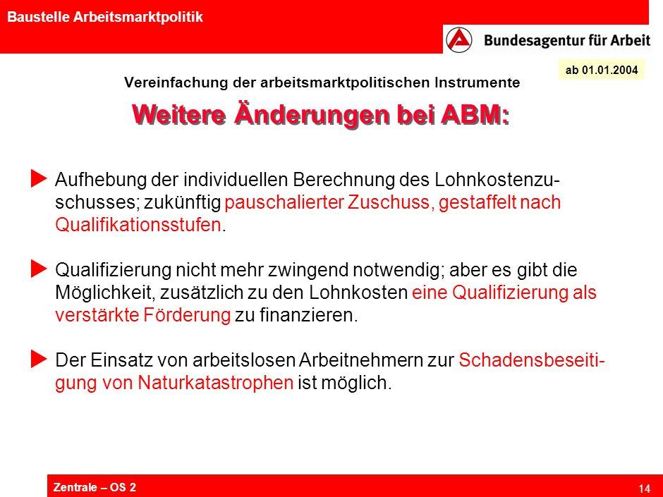 Zentrale – OS 2 14 Baustelle Arbeitsmarktpolitik Vereinfachung der arbeitsmarktpolitischen Instrumente ab 01.01.2004  Aufhebung der individuellen Ber