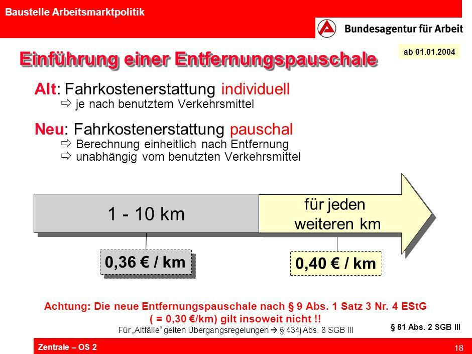 Zentrale – OS 2 18 Baustelle Arbeitsmarktpolitik Einführung einer Entfernungspauschale Alt: Fahrkostenerstattung individuell  je nach benutztem Verke
