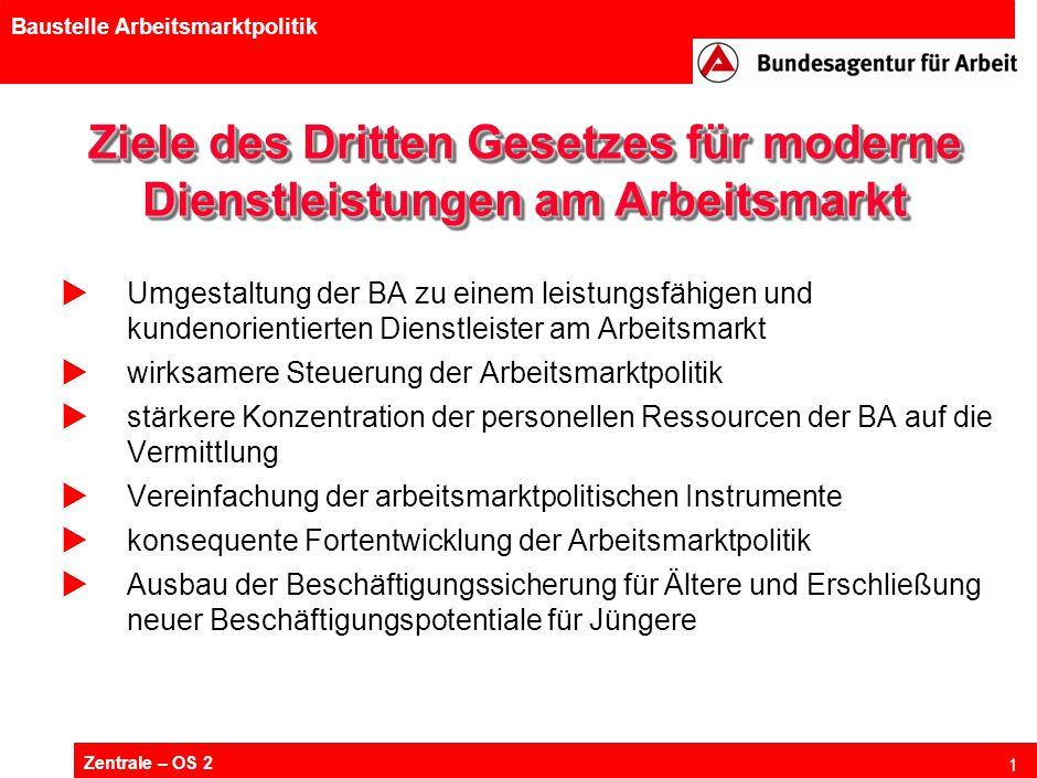 Zentrale – OS 2 1 Baustelle Arbeitsmarktpolitik Ziele des Dritten Gesetzes für moderne Dienstleistungen am Arbeitsmarkt  Umgestaltung der BA zu einem
