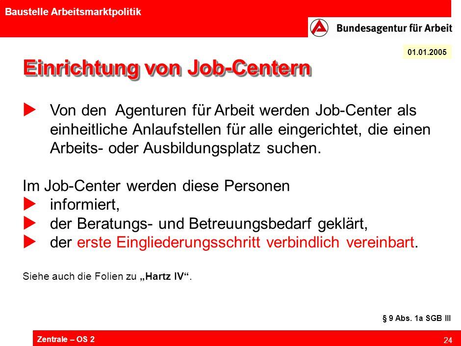 Zentrale – OS 2 24 Baustelle Arbeitsmarktpolitik Einrichtung von Job-Centern 01.01.2005 § 9 Abs. 1a SGB III  Von den Agenturen für Arbeit werden Job-