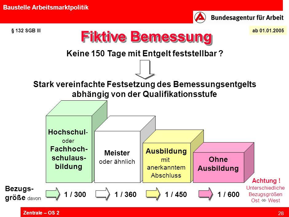 Zentrale – OS 2 28 Baustelle Arbeitsmarktpolitik Fiktive Bemessung Keine 150 Tage mit Entgelt feststellbar .