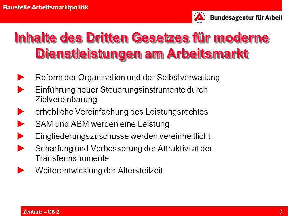 Zentrale – OS 2 2 Baustelle Arbeitsmarktpolitik Inhalte des Dritten Gesetzes für moderne Dienstleistungen am Arbeitsmarkt  Reform der Organisation un