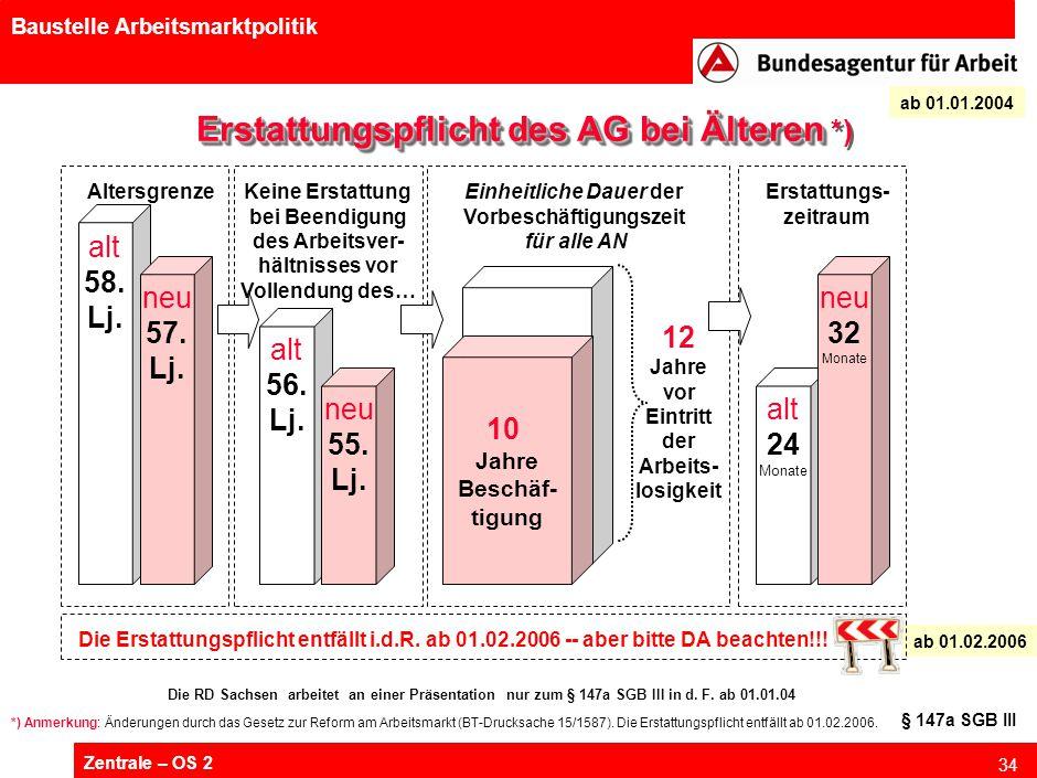 Zentrale – OS 2 34 Baustelle Arbeitsmarktpolitik Erstattungspflicht des AG bei Älteren Erstattungspflicht des AG bei Älteren *) AltersgrenzeKeine Erst