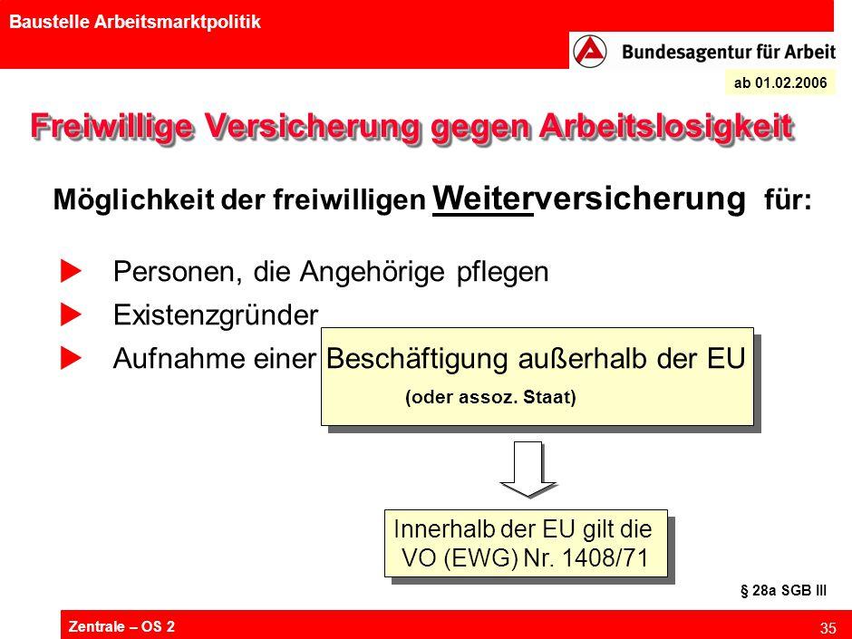 Zentrale – OS 2 35 Baustelle Arbeitsmarktpolitik Freiwillige Versicherung gegen Arbeitslosigkeit  Personen, die Angehörige pflegen  Existenzgründer  Aufnahme einer Beschäftigung außerhalb der EU (oder assoz.