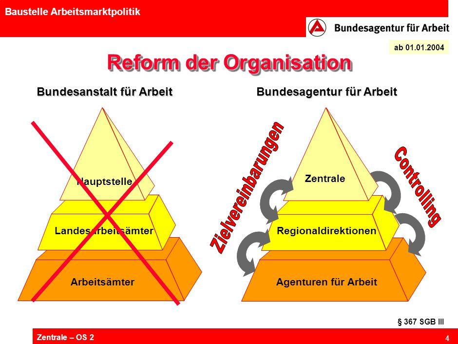 Zentrale – OS 2 4 Baustelle Arbeitsmarktpolitik Reform der Organisation Bundesanstalt für Arbeit Bundesagentur für Arbeit ab 01.01.2004 Arbeitsämter L