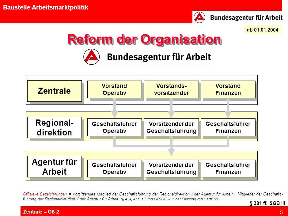 Zentrale – OS 2 5 Baustelle Arbeitsmarktpolitik Reform der Organisation ab 01.01.2004 Vorstands- vorsitzender Vorstand Operativ Vorstand Finanzen Vors