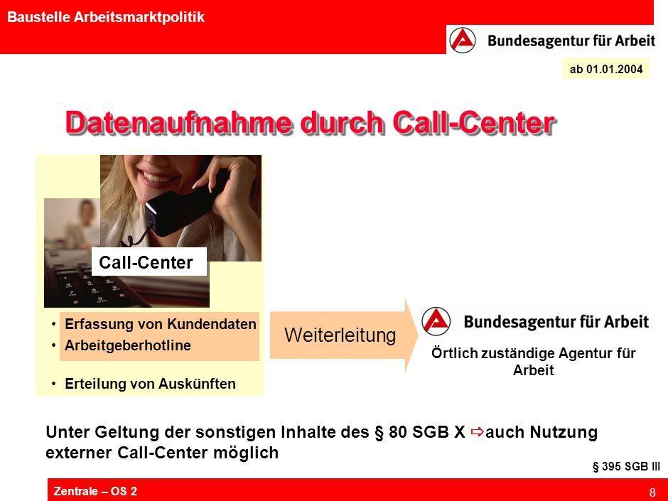 Zentrale – OS 2 8 Baustelle Arbeitsmarktpolitik Weiterleitung Datenaufnahme durch Call-Center Unter Geltung der sonstigen Inhalte des § 80 SGB X  auch Nutzung externer Call-Center möglich ab 01.01.2004 Örtlich zuständige Agentur für Arbeit Call-Center Erfassung von Kundendaten Arbeitgeberhotline Erteilung von Auskünften § 395 SGB III