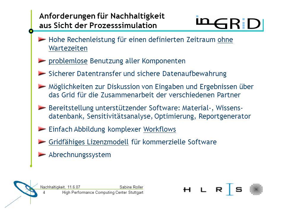 High Performance Computing Center Stuttgart Sabine Roller Nachhaltigkeit, 11.6.07 4 Hohe Rechenleistung für einen definierten Zeitraum ohne Wartezeiten problemlose Benutzung aller Komponenten Sicherer Datentransfer und sichere Datenaufbewahrung Möglichkeiten zur Diskussion von Eingaben und Ergebnissen über das Grid für die Zusammenarbeit der verschiedenen Partner Bereitstellung unterstützender Software: Material-, Wissens- datenbank, Sensitivitätsanalyse, Optimierung, Reportgenerator Einfach Abbildung komplexer Workflows Gridfähiges Lizenzmodell für kommerzielle Software Abrechnungssystem Anforderungen für Nachhaltigkeit aus Sicht der Prozesssimulation