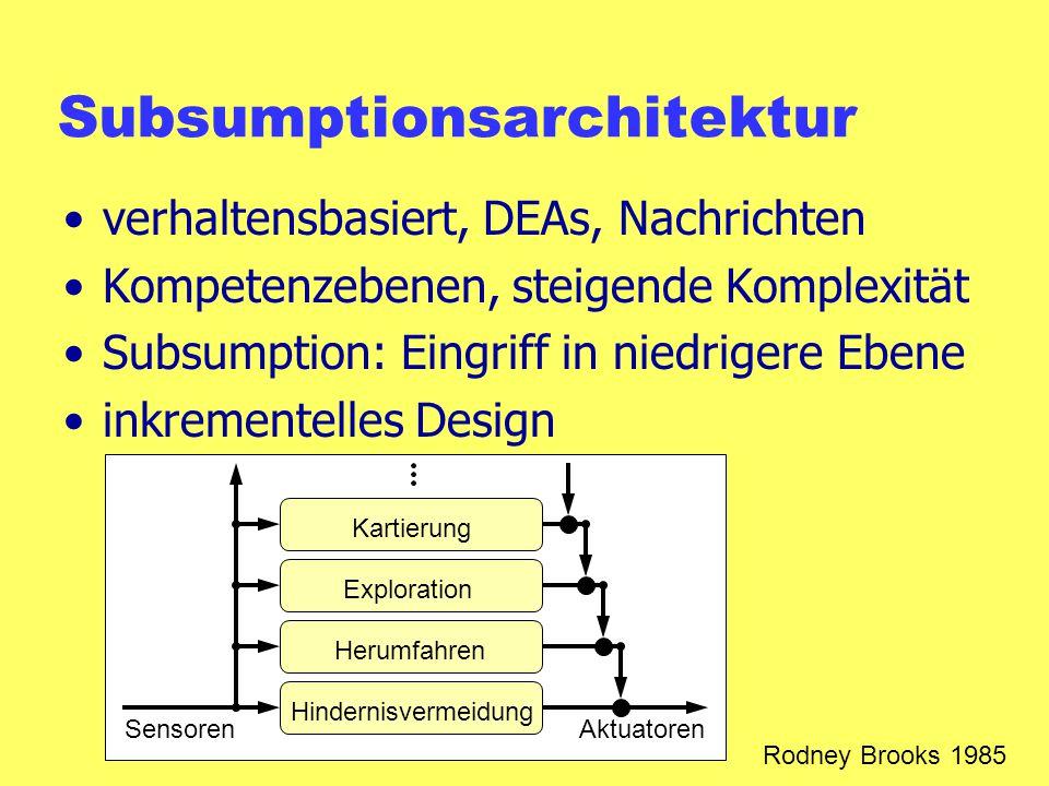 Subsumptionsarchitektur verhaltensbasiert, DEAs, Nachrichten Kompetenzebenen, steigende Komplexität Subsumption: Eingriff in niedrigere Ebene inkrementelles Design Rodney Brooks 1985 Hindernisvermeidung Herumfahren Exploration Kartierung SensorenAktuatoren