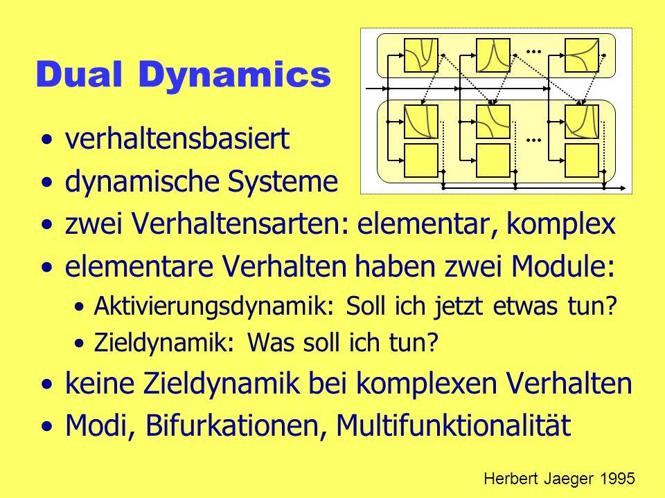 Dual Dynamics verhaltensbasiert dynamische Systeme zwei Verhaltensarten: elementar, komplex elementare Verhalten haben zwei Module: Aktivierungsdynamik: Soll ich jetzt etwas tun.