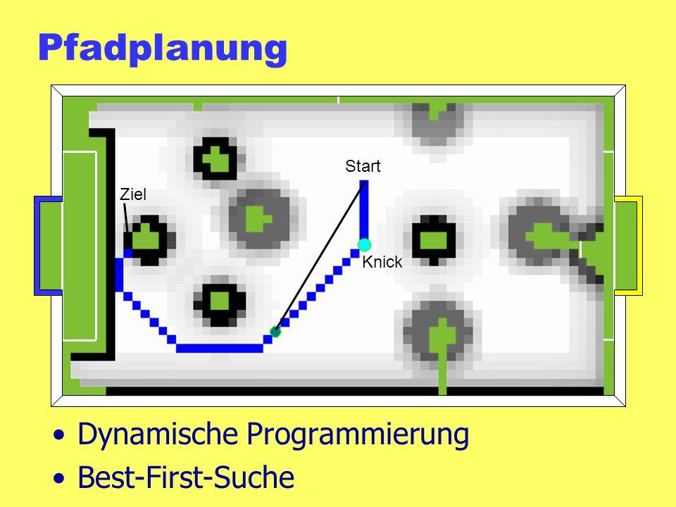 Pfadplanung Dynamische Programmierung Best-First-Suche Start Ziel Knick