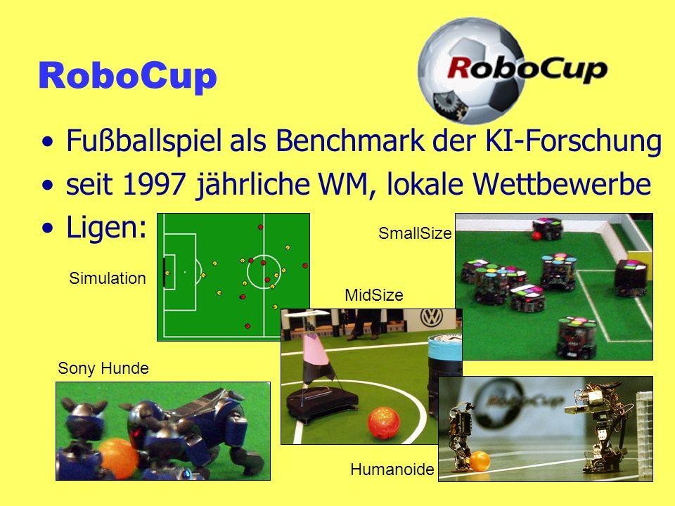 RoboCup Fußballspiel als Benchmark der KI-Forschung seit 1997 jährliche WM, lokale Wettbewerbe Ligen: Simulation Sony Hunde MidSize SmallSize Humanoid