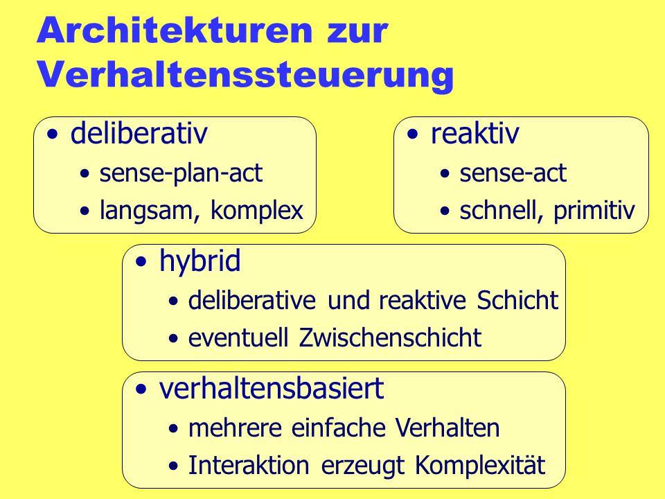 Architekturen zur Verhaltenssteuerung deliberativ sense-plan-act langsam, komplex reaktiv sense-act schnell, primitiv hybrid deliberative und reaktive Schicht eventuell Zwischenschicht verhaltensbasiert mehrere einfache Verhalten Interaktion erzeugt Komplexität