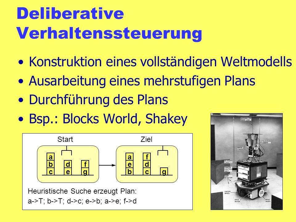 Deliberative Verhaltenssteuerung Konstruktion eines vollständigen Weltmodells Ausarbeitung eines mehrstufigen Plans Durchführung des Plans Bsp.: Block
