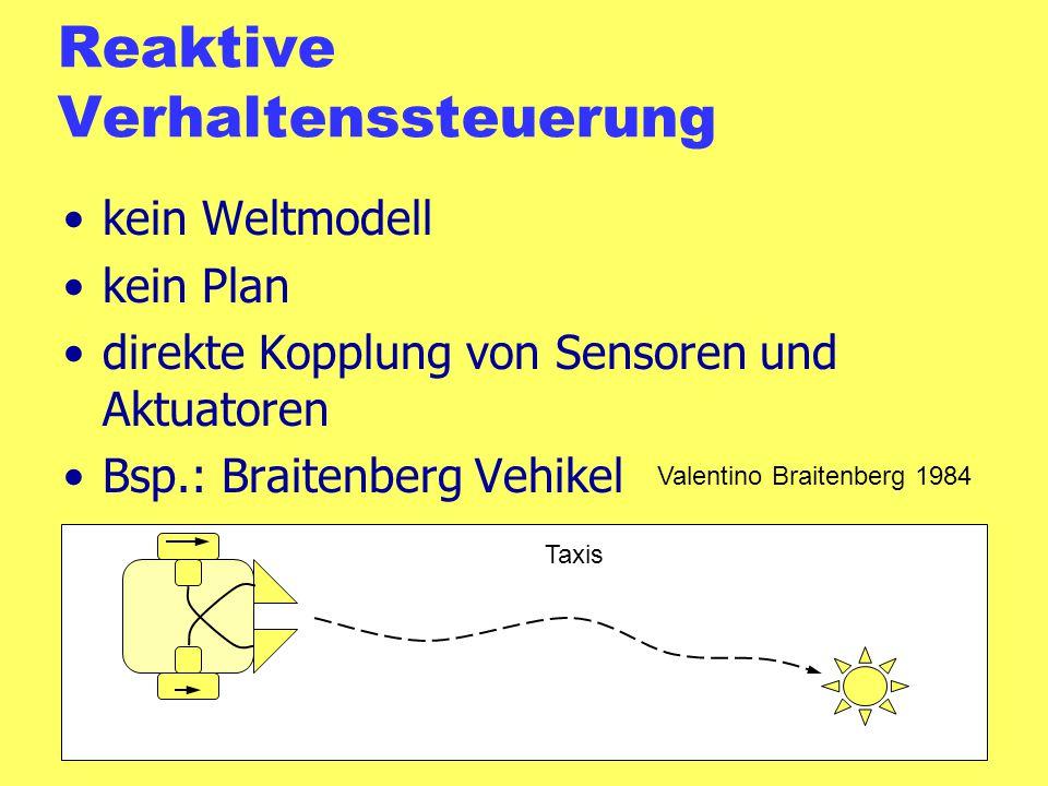 Reaktive Verhaltenssteuerung kein Weltmodell kein Plan direkte Kopplung von Sensoren und Aktuatoren Bsp.: Braitenberg Vehikel Taxis Valentino Braitenb
