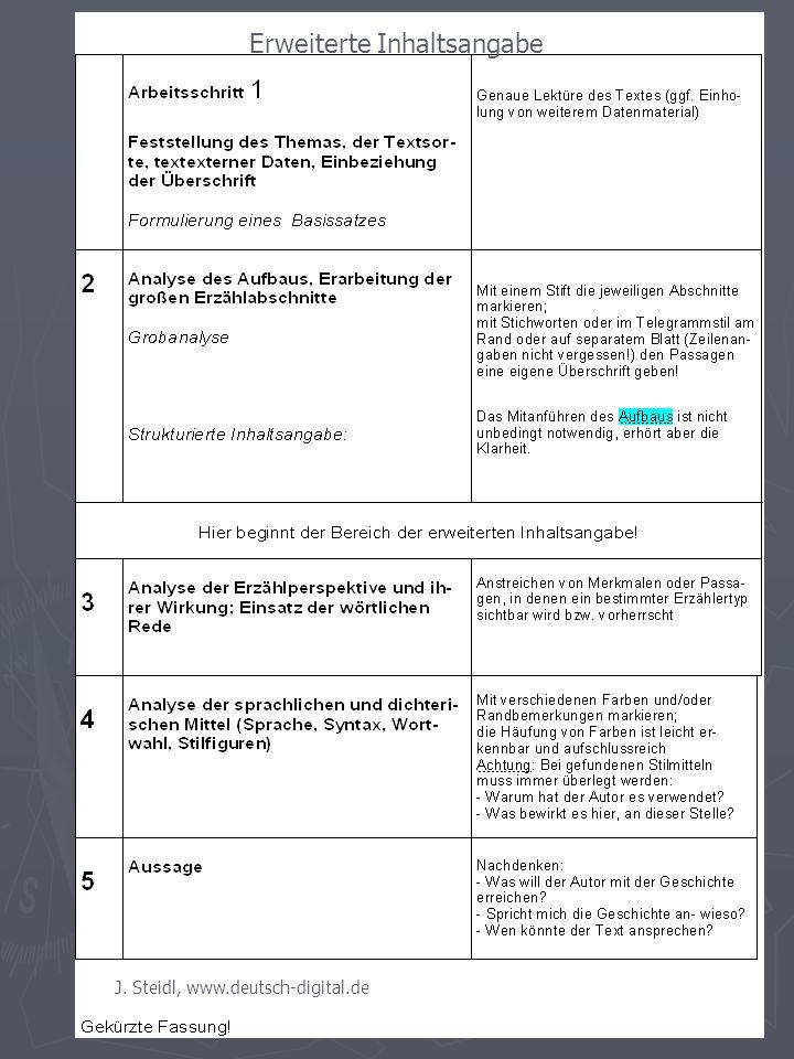 Erweiterte Inhaltsangabe J. Steidl, www.deutsch-digital.de