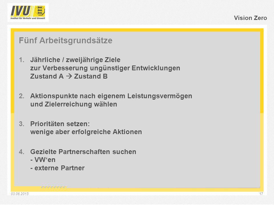 03.06.201517 Vision Zero Fünf Arbeitsgrundsätze 1.Jährliche / zweijährige Ziele zur Verbesserung ungünstiger Entwicklungen Zustand A  Zustand B 2.Aktionspunkte nach eigenem Leistungsvermögen und Zielerreichung wählen 3.Prioritäten setzen: wenige aber erfolgreiche Aktionen 4.Gezielte Partnerschaften suchen - VW'en - externe Partner