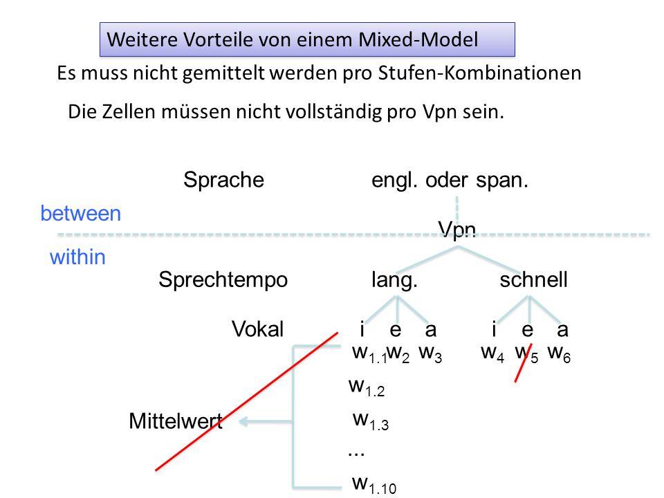 Weitere Vorteile von einem Mixed-Model Vpn iea lang.schnellSprechtempo Vokal Spracheengl.