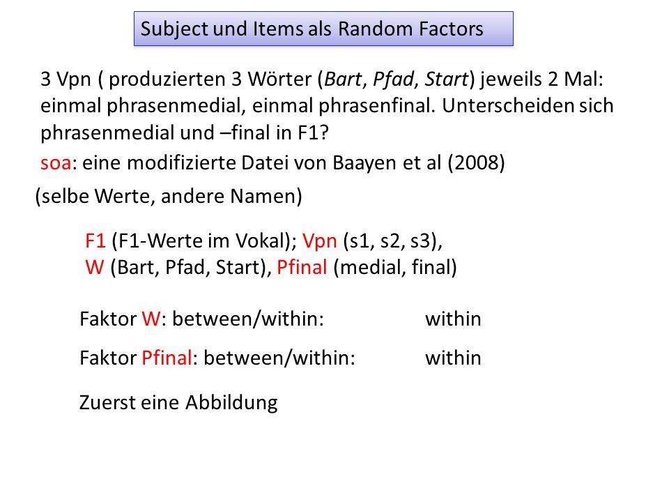 soa: eine modifizierte Datei von Baayen et al (2008) (selbe Werte, andere Namen) Subject und Items als Random Factors F1 (F1-Werte im Vokal); Vpn (s1, s2, s3), W (Bart, Pfad, Start), Pfinal (medial, final) 3 Vpn ( produzierten 3 Wörter (Bart, Pfad, Start) jeweils 2 Mal: einmal phrasenmedial, einmal phrasenfinal.