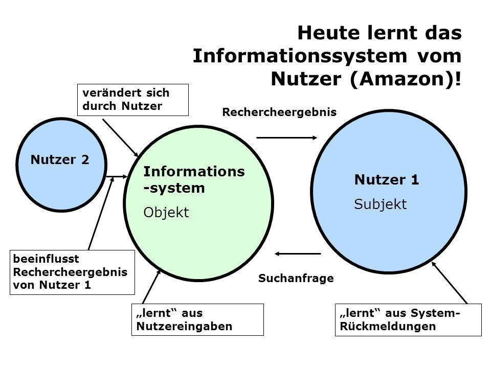 """Nutzer 1 Subjekt Suchanfrage Rechercheergebnis """"lernt aus Nutzereingaben """"lernt aus System- Rückmeldungen Informations -system Objekt verändert sich durch Nutzer Nutzer 2 beeinflusst Rechercheergebnis von Nutzer 1 Heute lernt das Informationssystem vom Nutzer (Amazon)!"""