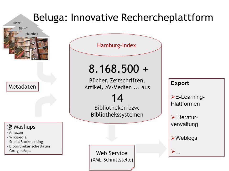 Export  E-Learning- Plattformen  Literatur- verwaltung  Weblogs ...