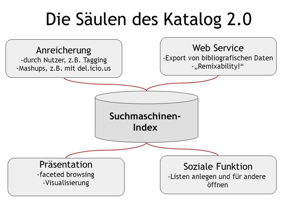 Suchmaschinen- Index Anreicherung -durch Nutzer, z.B.