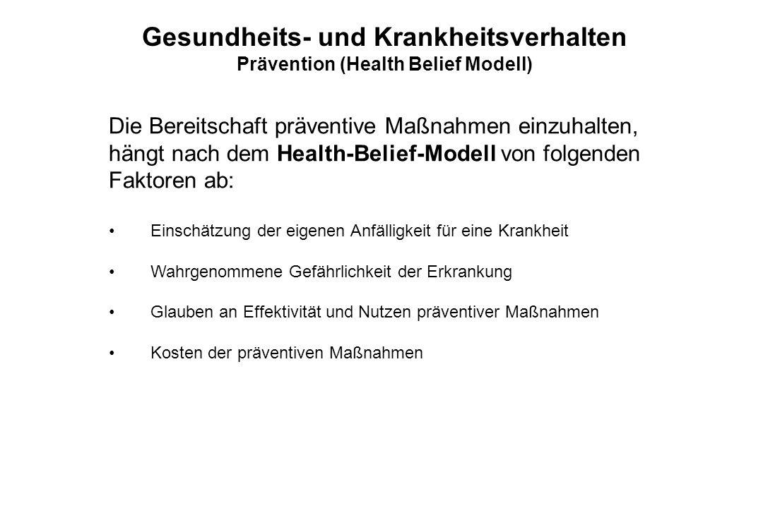 Gesundheits- und Krankheitsverhalten Prävention (Health Belief Modell) Die Bereitschaft präventive Maßnahmen einzuhalten, hängt nach dem Health-Belief