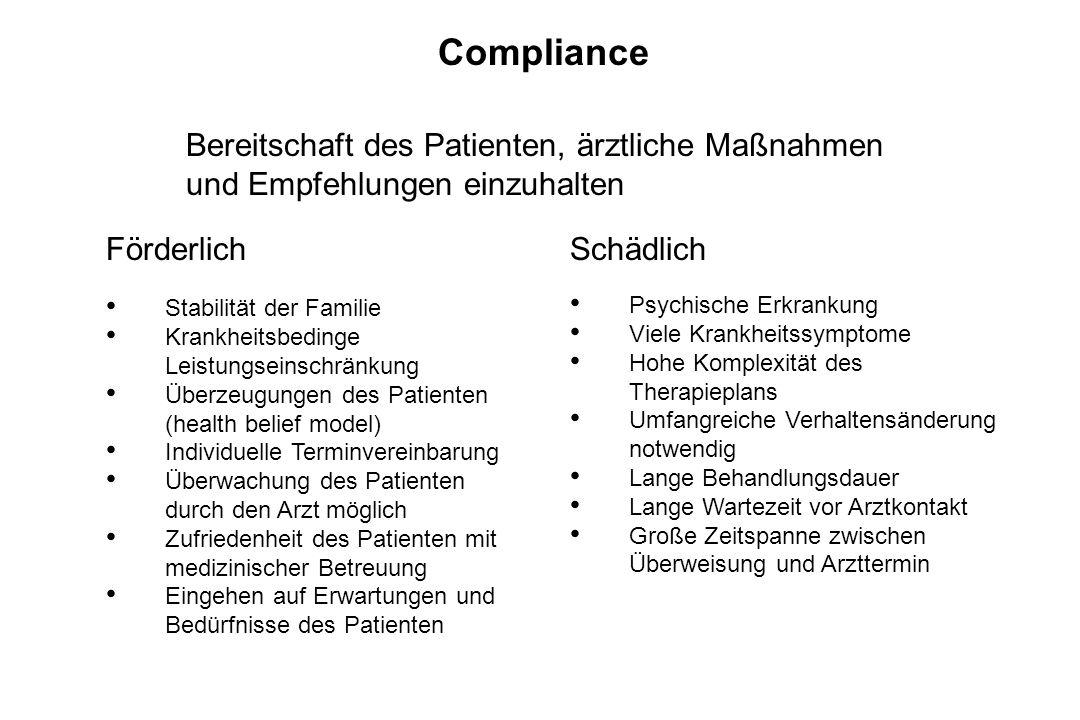 Compliance Bereitschaft des Patienten, ärztliche Maßnahmen und Empfehlungen einzuhalten Stabilität der Familie Krankheitsbedinge Leistungseinschränkun