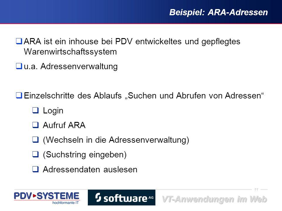 11 VT-Anwendungen im Web Beispiel: ARA-Adressen  ARA ist ein inhouse bei PDV entwickeltes und gepflegtes Warenwirtschaftssystem  u.a. Adressenverwal