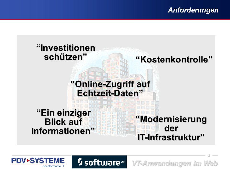 """2 VT-Anwendungen im Web Anforderungen """"Investitionen schützen"""" """"Kostenkontrolle"""" """"Modernisierung der IT-Infrastruktur"""" """"Ein einziger Blick auf Informa"""