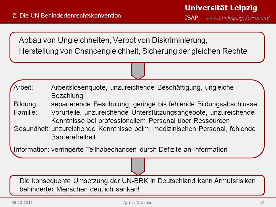 Universität Leipzig ISAP www.uni-leipzig.de/~sasm/ 08.10.2011Armut Dresden12 Abbau von Ungleichheiten, Verbot von Diskriminierung, Herstellung von Chancengleichheit, Sicherung der gleichen Rechte Arbeit: Arbeitslosenquote, unzureichende Beschäftigung, ungleiche Bezahlung Bildung: separierende Beschulung, geringe bis fehlende Bildungsabschlüsse Familie:Vorurteile, unzureichende Unterstützungsangebote, unzureichende Kenntnisse bei professionellem Personal über Ressourcen Gesundheit:unzureichende Kenntnisse beim medizinischen Personal, fehlende Barrierefreiheit Information:verringerte Teilhabechancen durch Defizite an Information Die konsequente Umsetzung der UN-BRK in Deutschland kann Armutsrisiken behinderter Menschen deutlich senken.