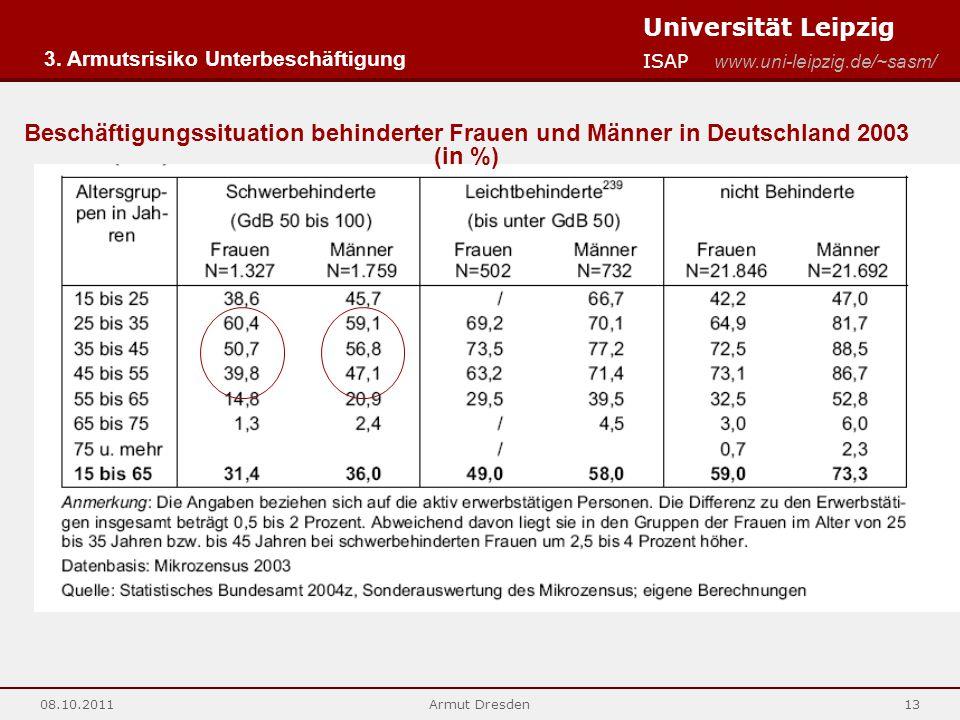 Universität Leipzig ISAP www.uni-leipzig.de/~sasm/ 08.10.2011Armut Dresden13 3. Armutsrisiko Unterbeschäftigung Beschäftigungssituation behinderter Fr