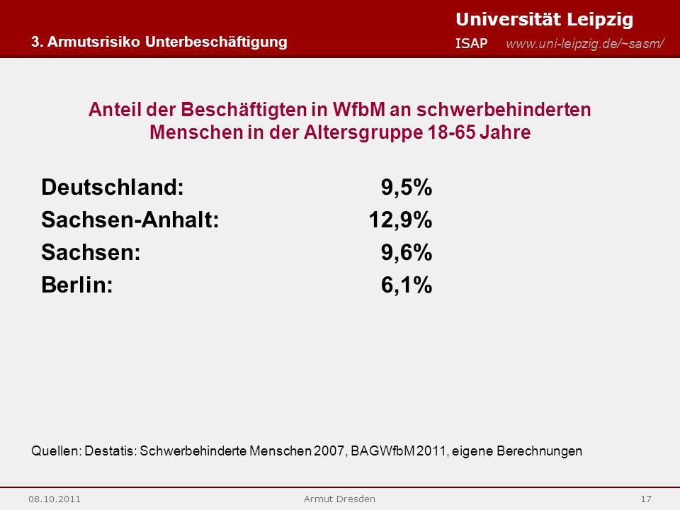Universität Leipzig ISAP www.uni-leipzig.de/~sasm/ 08.10.2011Armut Dresden17 Anteil der Beschäftigten in WfbM an schwerbehinderten Menschen in der Altersgruppe 18-65 Jahre Deutschland: 9,5% Sachsen-Anhalt:12,9% Sachsen: 9,6% Berlin: 6,1% 3.