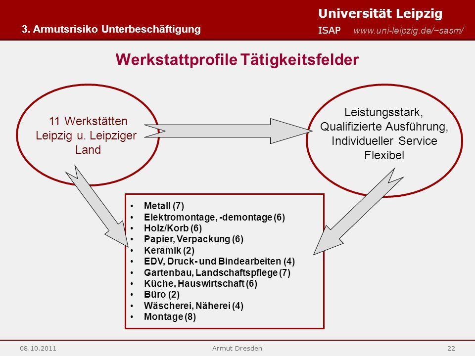 Universität Leipzig ISAP www.uni-leipzig.de/~sasm/ 08.10.2011Armut Dresden22 Werkstattprofile Tätigkeitsfelder 11 Werkstätten Leipzig u. Leipziger Lan
