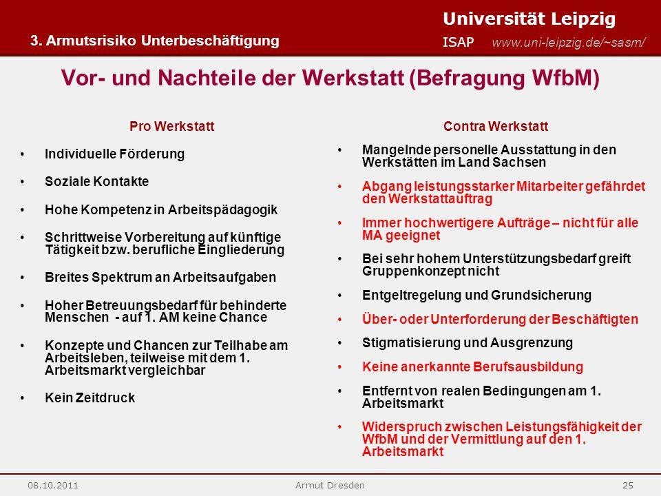 Universität Leipzig ISAP www.uni-leipzig.de/~sasm/ 08.10.2011Armut Dresden25 Pro Werkstatt Individuelle Förderung Soziale Kontakte Hohe Kompetenz in Arbeitspädagogik Schrittweise Vorbereitung auf künftige Tätigkeit bzw.