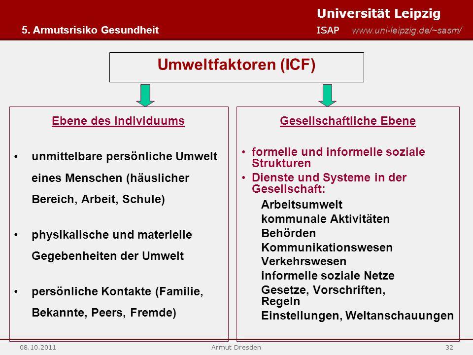Universität Leipzig ISAP www.uni-leipzig.de/~sasm/ 08.10.2011Armut Dresden32 Umweltfaktoren (ICF) Ebene des Individuums unmittelbare persönliche Umwel
